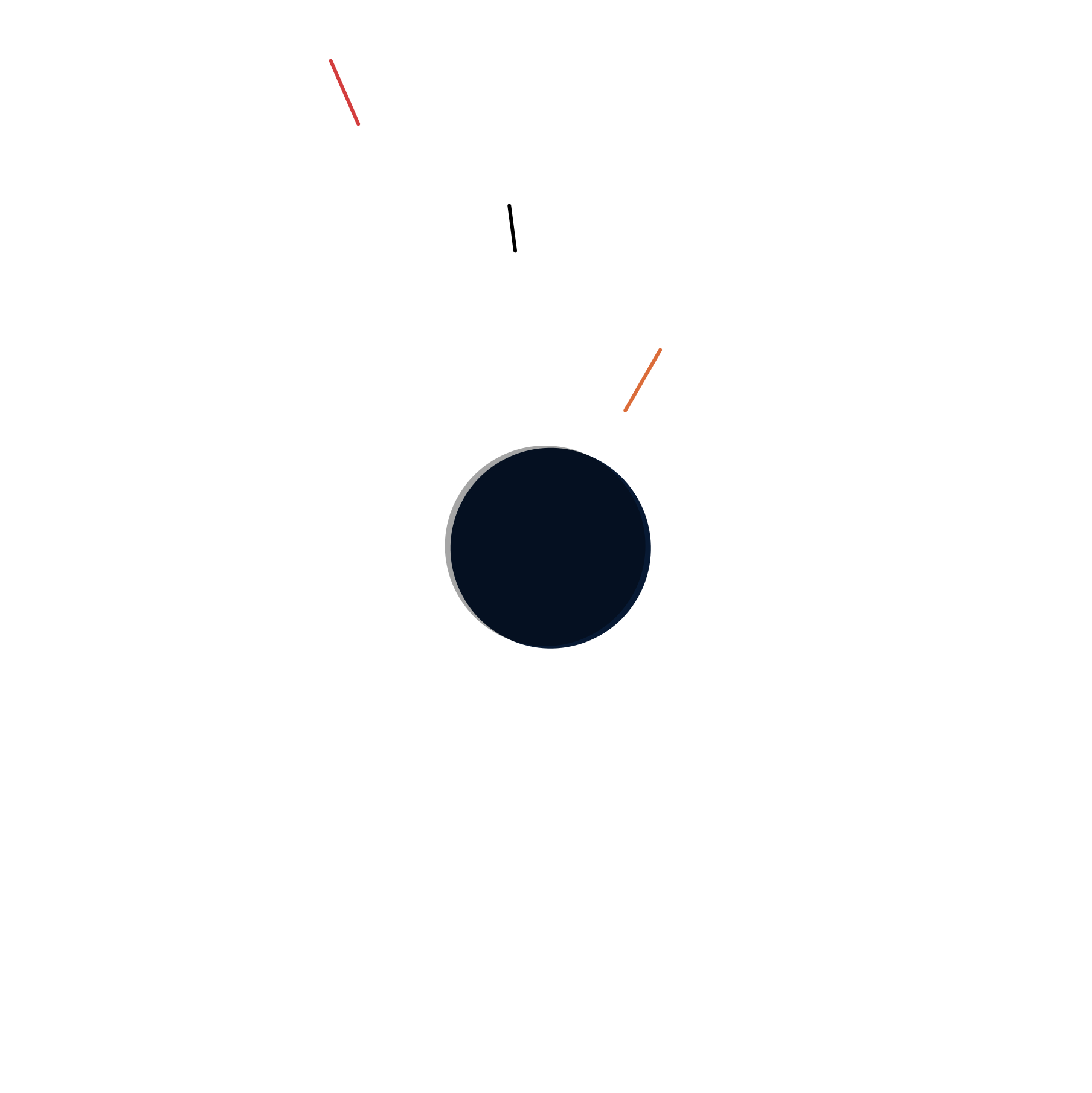 Grid círculo